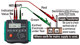 What are earth resistance values?