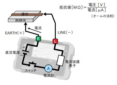 絶縁 抵抗 測定 絶縁抵抗計(メガ)の使い方