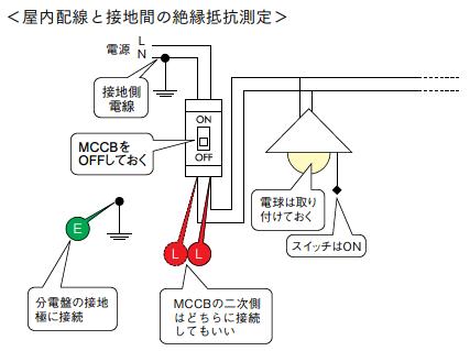 絶縁 抵抗 測定 絶縁抵抗計の原理と使い方 製品情報